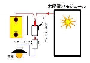 太陽電池セット